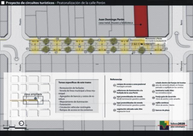 Construyendo un eje cívico 04