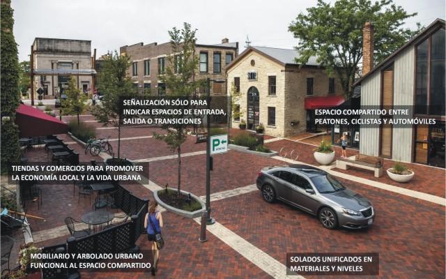 El papel de las calles compartidas 4