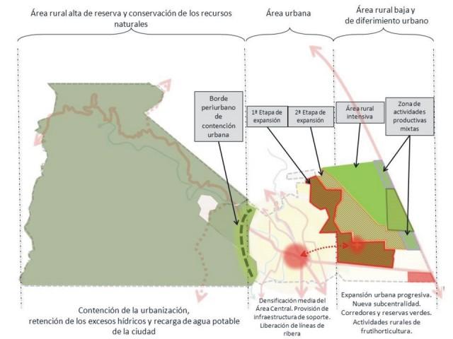 Plan para Villa Allende 3